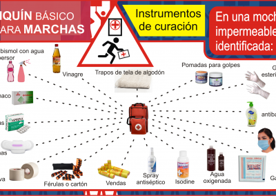 02 Infografia Botiquín 2