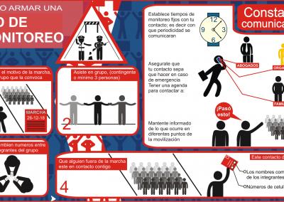 03 Infografia Monitoreo 2
