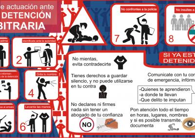 04 Infografia Detención Arbitraria 2