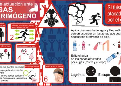 05 Infografia Gas Lacrimogeno 2