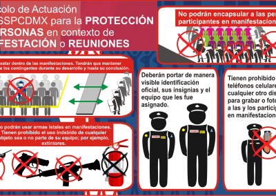 09 Infografia Protocolo sspcdmx 2
